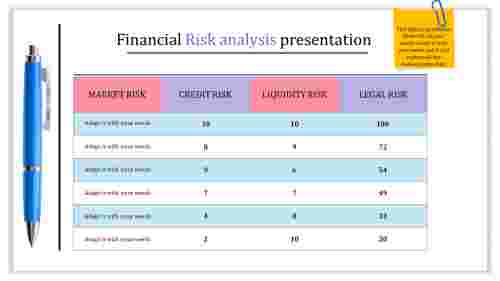 Risk Management PowerPoint templates