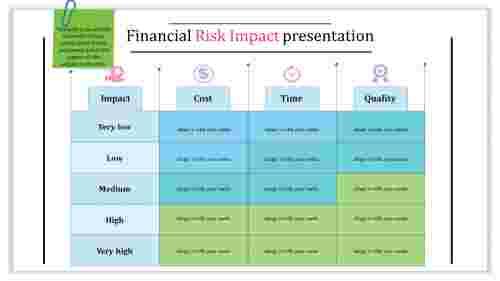 riskmanagementPPTpresentation