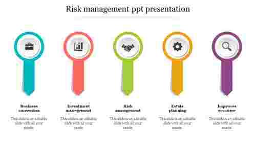 Risk%20management%20PPT%20Presentation