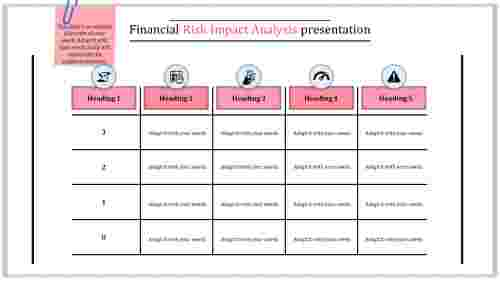 risk management PPT template-five points