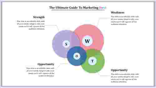 SWOT analysis PowerPoint presentation strength