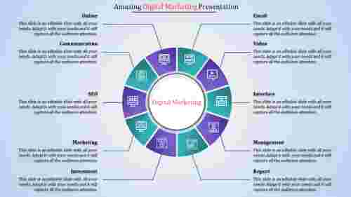 Digital Marketing Presentation PPT - Circular Model