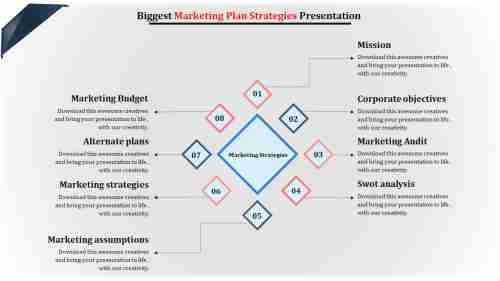 marketing plan powerpoint presentation