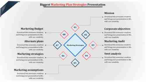 marketingplanpowerpointpresentation