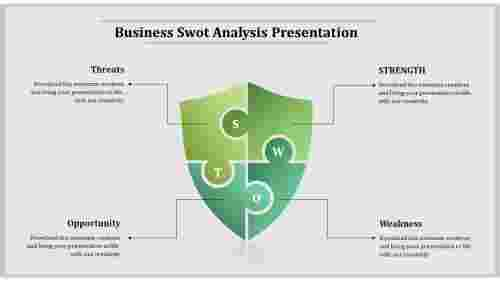 Puzzle model SWOT analysis powerpoint
