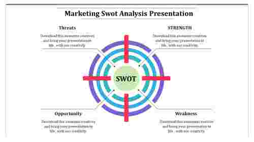 swot analysis template download-Spiral model