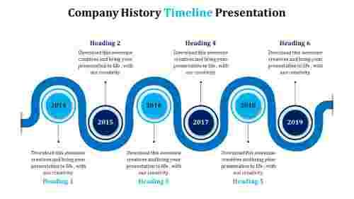 timeline presentation template PPT highlighted