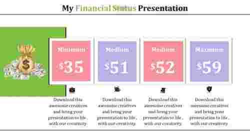 financialpresentationPPT