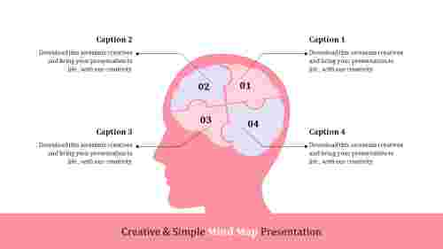Creative mind map presentation