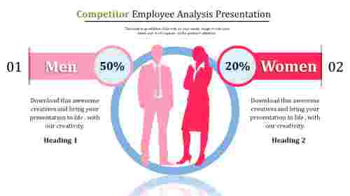 competitor analysis presentation