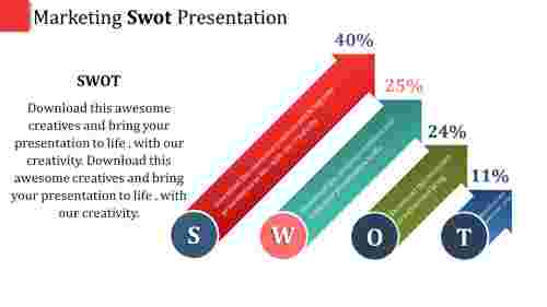 Marketing SWOT analysis template-Arrow shaped