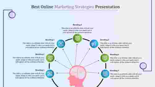 online marketing strategy ppt