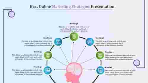 onlinemarketingstrategyPPT