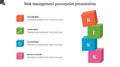 Banking risk management powerpoint presentation