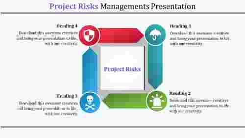 riskmanagementPPT