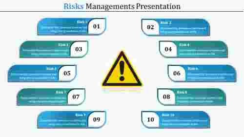 ten step risk management PPT  presentation