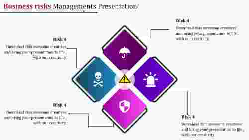 Four parts risk PPT template in business
