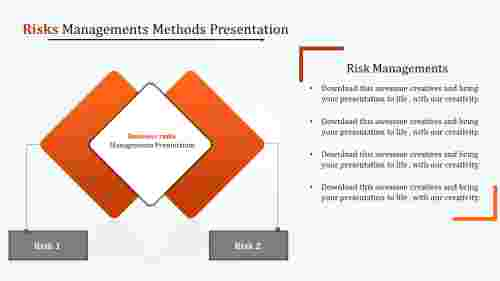 Two method risk management slides PPT
