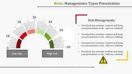 types of risk management presentation powerpoint
