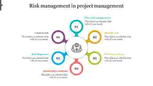 Creativeriskmanagementinprojectmanagement