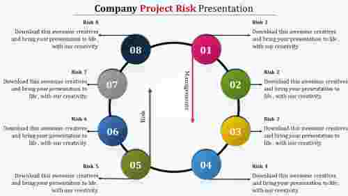 risk management powerpoint template-project risks managements