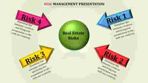 risk management presentation powerpoint-many to one