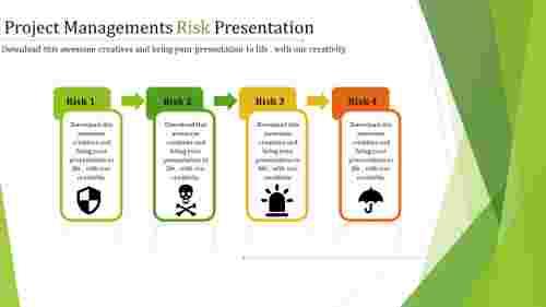 risk management PPT presentation