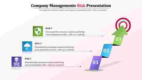 risk management slides ppt-company managements risks