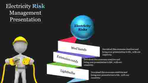 Electricity risk management PPT template