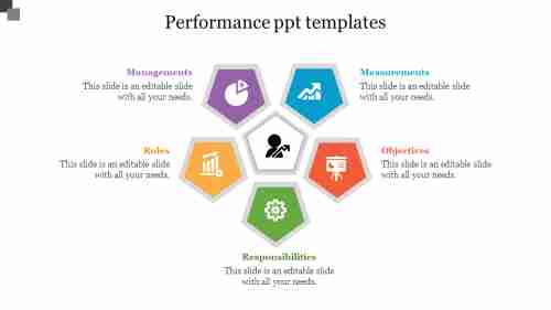 Performance PowerPoint Templates-Pentagon shape