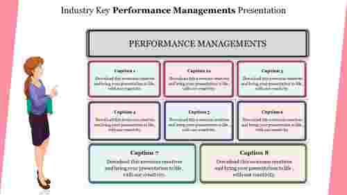performancemanagementpresentation