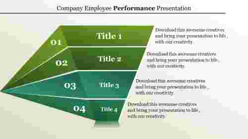 Advantages Of Performance Presentation Templates