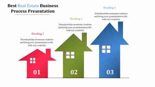real estate powerpoint presentation