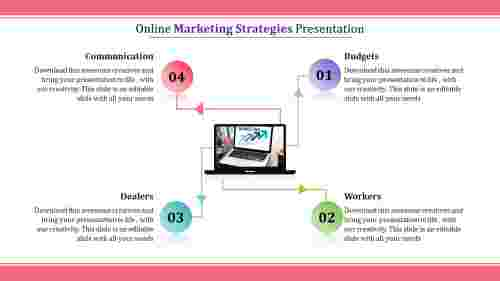 online marketing strategy ppt-online marketing strategies