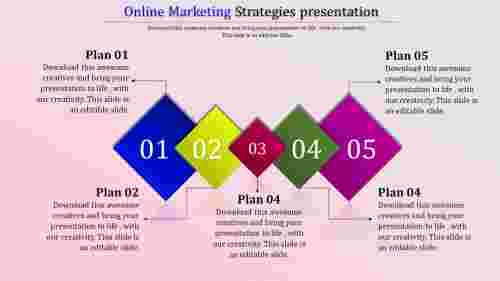 online marketing templates-online marketing strategies