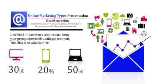 online marketing presentation-online marketing types