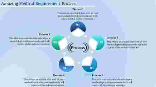 Circularlooprecruitmentprocesspowerpoint