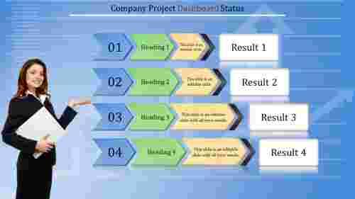 projectstatusdashboardpowerpoint-Task