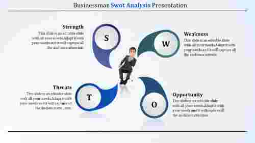 Competitor Business Swot Analysis Template
