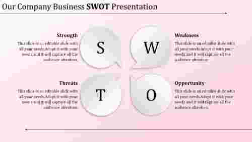 Make Your Business Swot Analysis Template Look Amazing