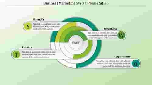Marketing Swot Analysis Template Presentation - Circular Loop Model