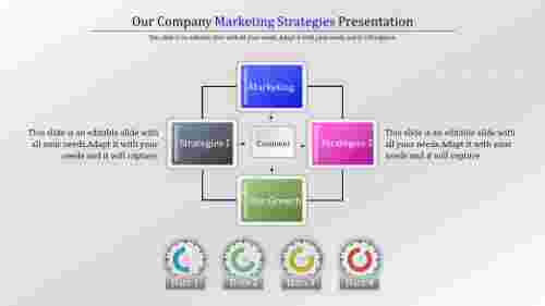 Our company Marketing Strategy Template