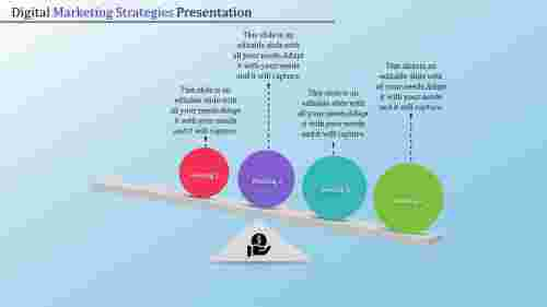 Digital Marketing PPT Download Weight Model