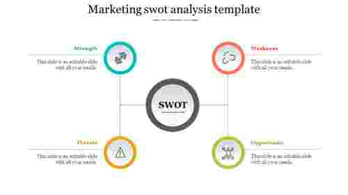 Best Marketing Swot Analysis Template