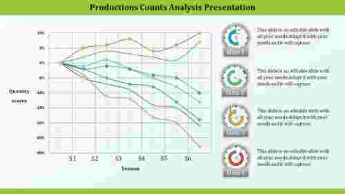 Chart based analysis powerpoint template