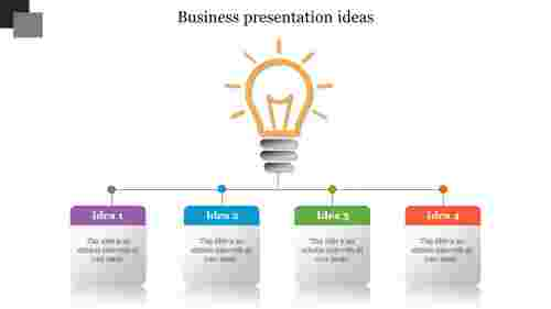 Best business presentation ideas