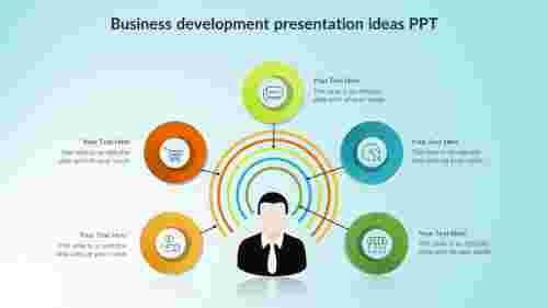 Ideas for Business development in PowerPoint templates