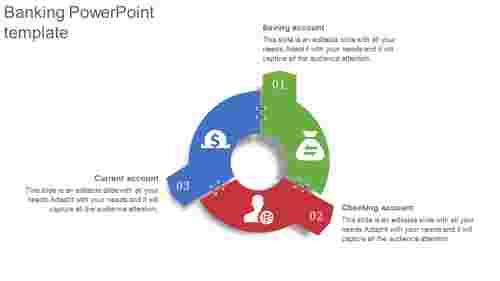 AccounttypesofbankingPowerPointtemplates