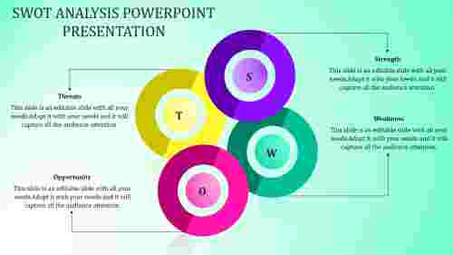 SWOT Analysis Presentation Templates For Business Venture
