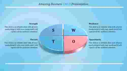 Material designs Business Swot Analysis Template